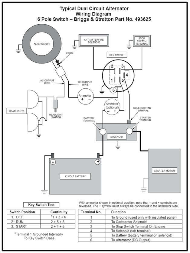 WiringDiagram 6poleSwitch lawn tractor ignition systems and how they work 12.5 hp briggs and stratton wiring diagram at fashall.co